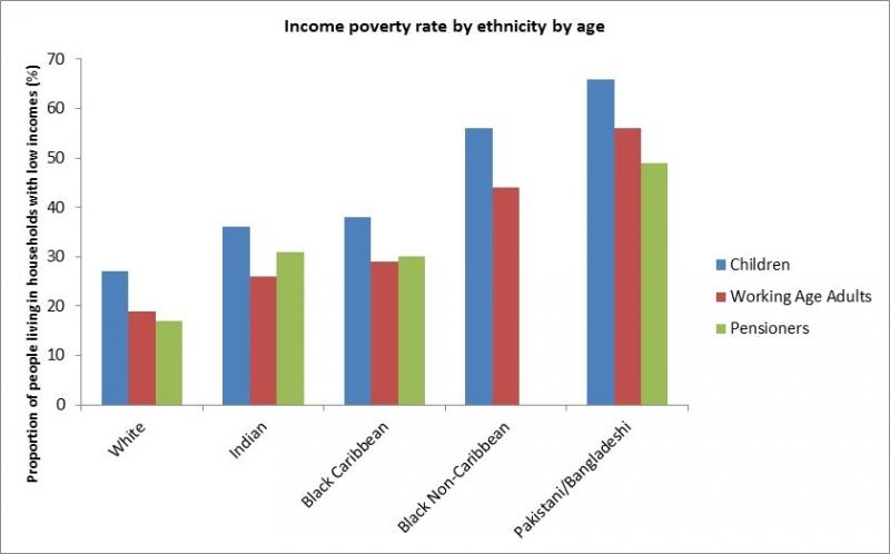 the link between poverty and crime The link between poverty and crime has remained a controversial topic for decadesfor a long period of time,criminologists and social researchers have.